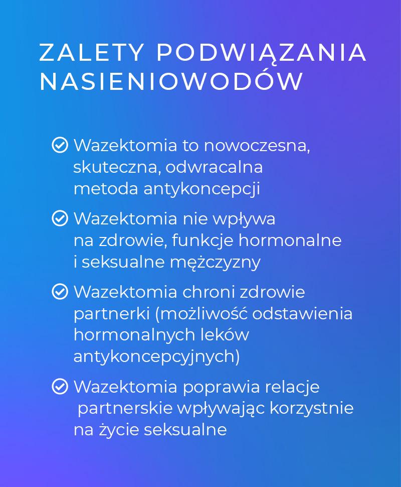 Wazektomia, Centrum Medyczne Kapelanka, Kraków